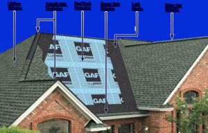Roof Repair in Clearwater